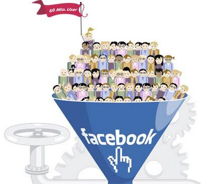Facebook 600 Milhões